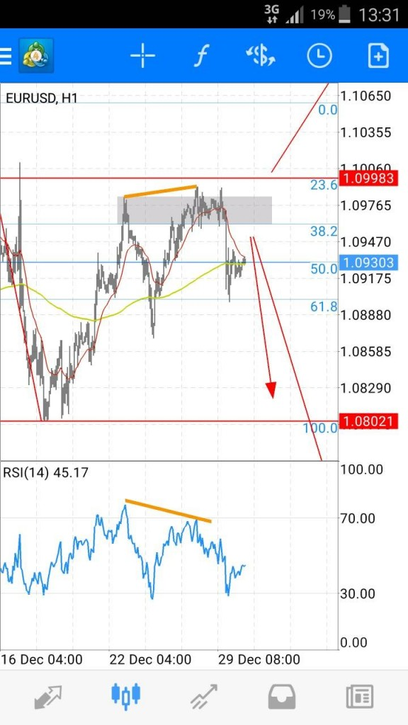 Forex rp usd