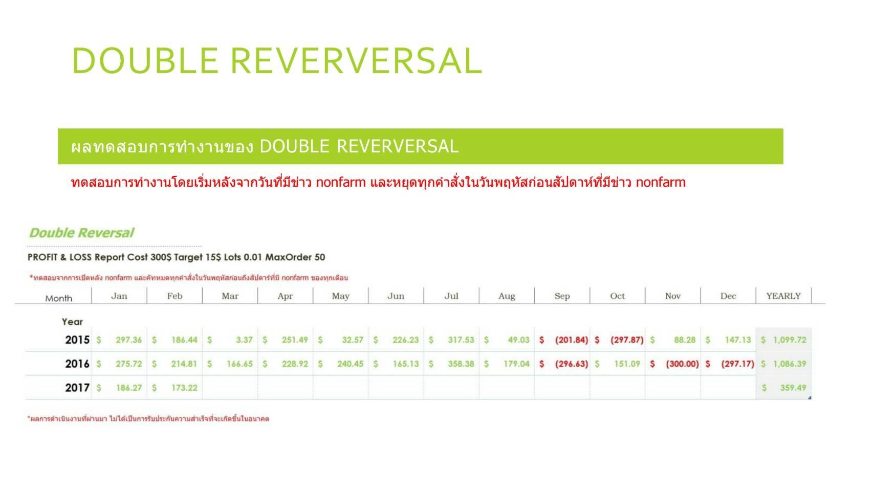 DoubleReversal Report