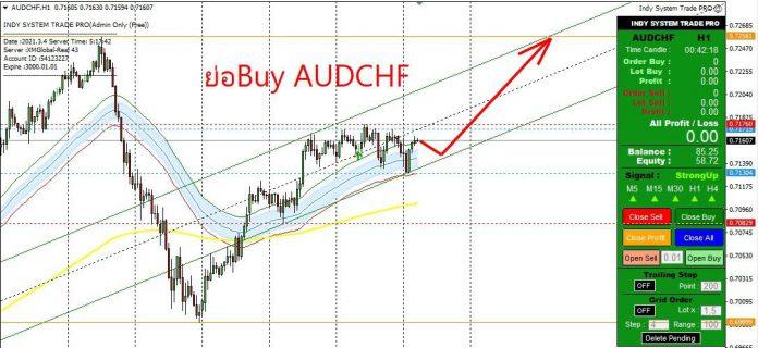 audchf