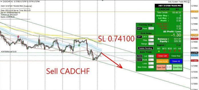 cadchf